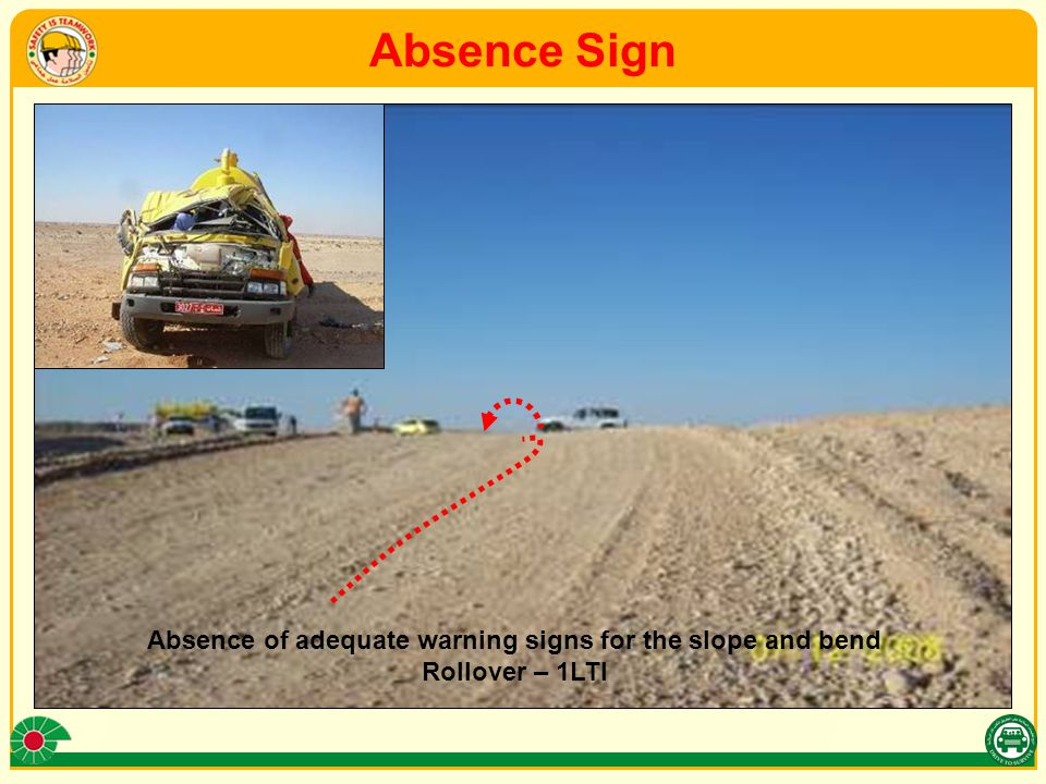 Absence Sign Absence of adequate warning signs for the slope and bend Rollover – 1LTI