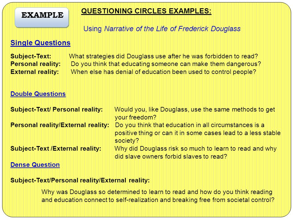 CREATING QUESTIONS USING THE QUESTIONING CIRCLES I.