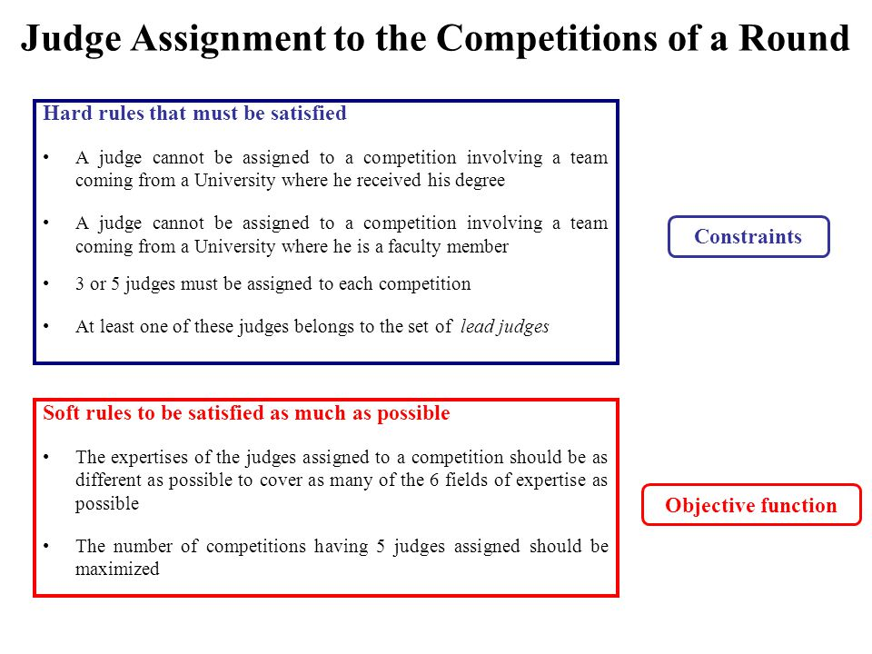 Mathematical Formulation Number of judges with expertise k assigned to j Minimize the number of competitions with 3 judges a ij =1 iff i admissible for j At least one lead judge 3 or 5 judges assigned