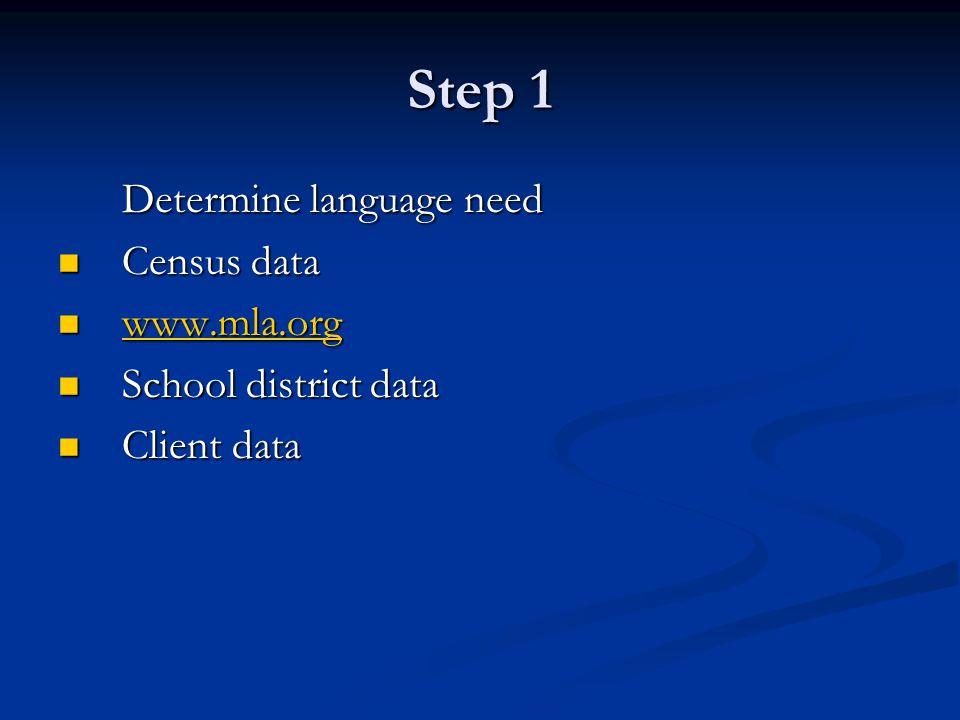 Step 1 Determine language need Census data Census data www.mla.org www.mla.org www.mla.org School district data School district data Client data Client data