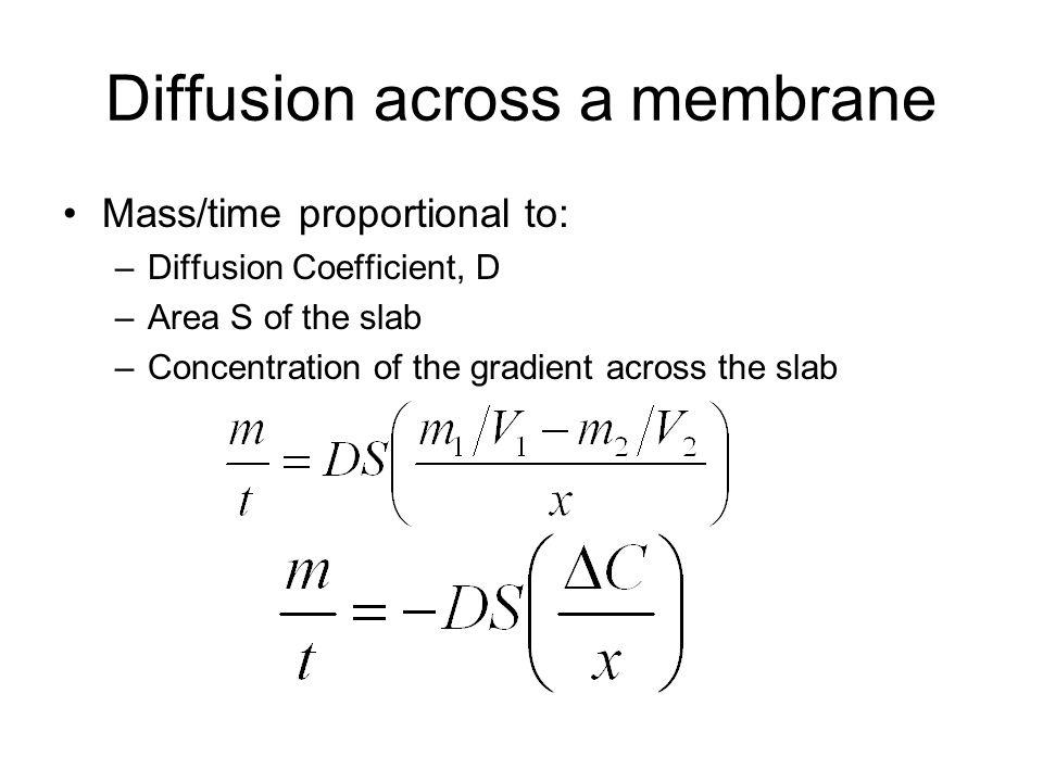 Diffusion Values http://www.nanomedicine.com/NMI/Tables/3.3.jpg