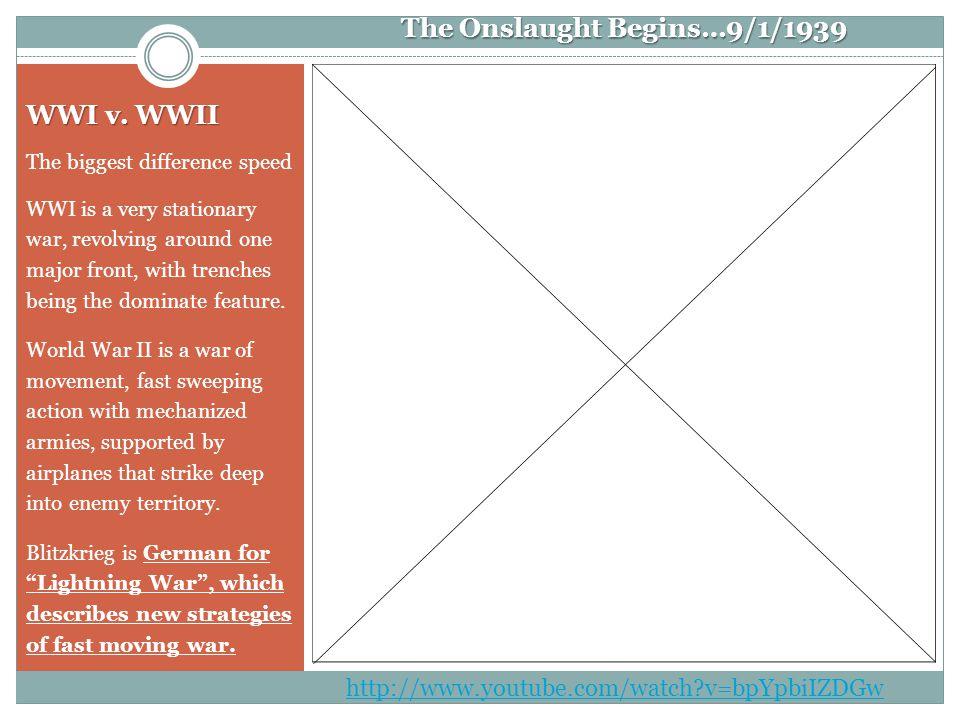 The Onslaught Begins…9/1/1939 WWI v.
