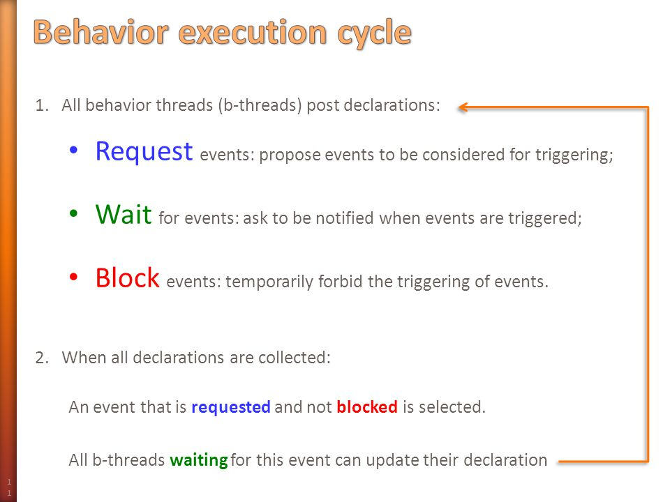 11 1.All behavior threads (b-threads) post declarations: Request events: propose events to be considered for triggering; Wait for events: ask to be no
