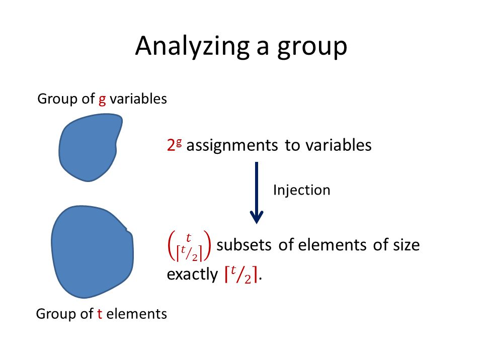 Analyzing a group Group of g variables Group of t elements 2 g assignments to variables Injection
