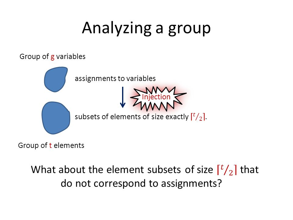 Analyzing a group Group of g variables Group of t elements assignments to variables Injection