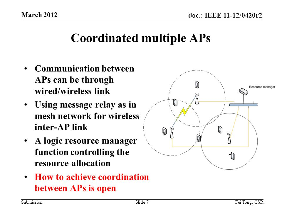 Submission doc.: IEEE 11-12/0420r2March 2012 Fei Tong, CSRSlide 8 Station grouping based coordination The idea of grouping stations has been proposed within the task group The same mechanism can be applied to all stations within OBSS Stations from different APs do not compete for the medium access, which achieves the coordination