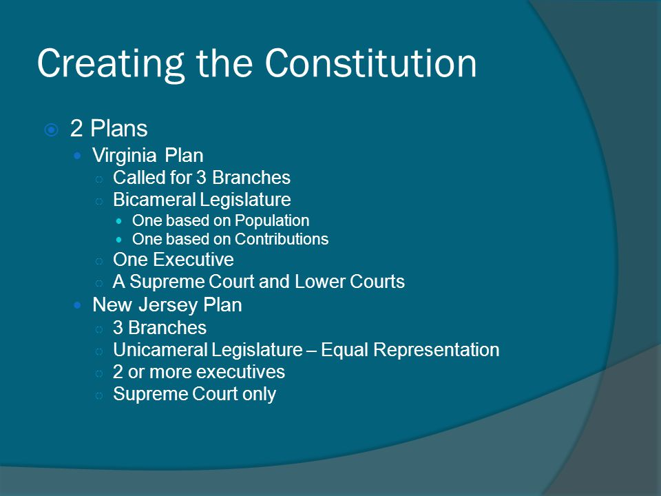Creating the Constitution 22 Plans Virginia Plan ○C○Called for 3 Branches ○B○Bicameral Legislature One based on Population One based on Contributions ○O○One Executive ○A○A Supreme Court and Lower Courts New Jersey Plan ○3○3 Branches ○U○Unicameral Legislature – Equal Representation ○2○2 or more executives ○S○Supreme Court only