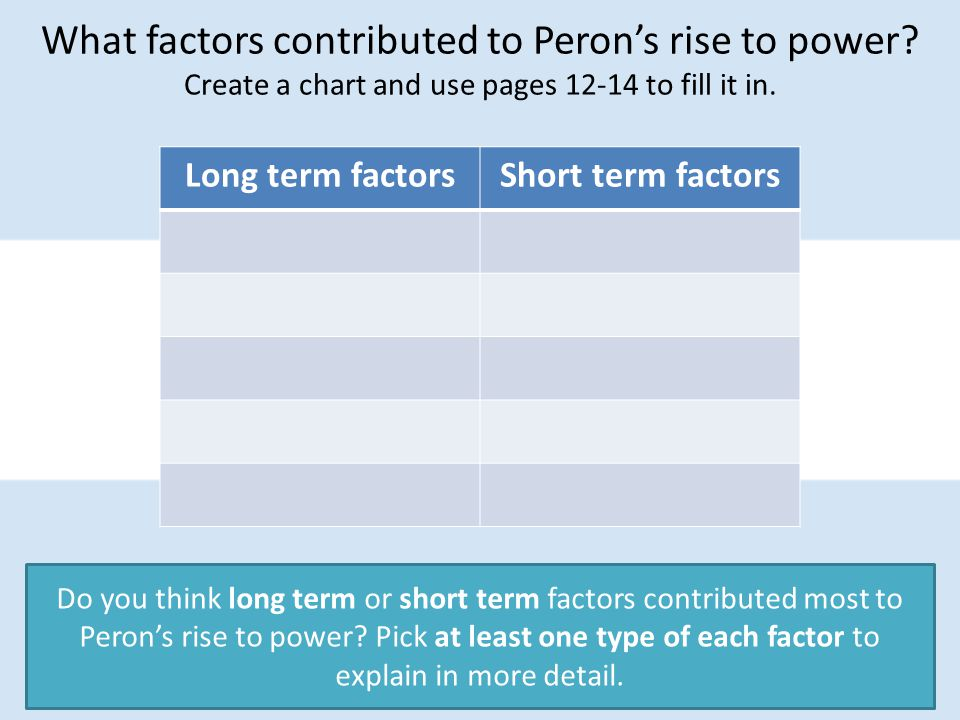 What factors contributed to Peron's rise to power? Create a chart and use pages 12-14 to fill it in. Long term factorsShort term factors Do you think