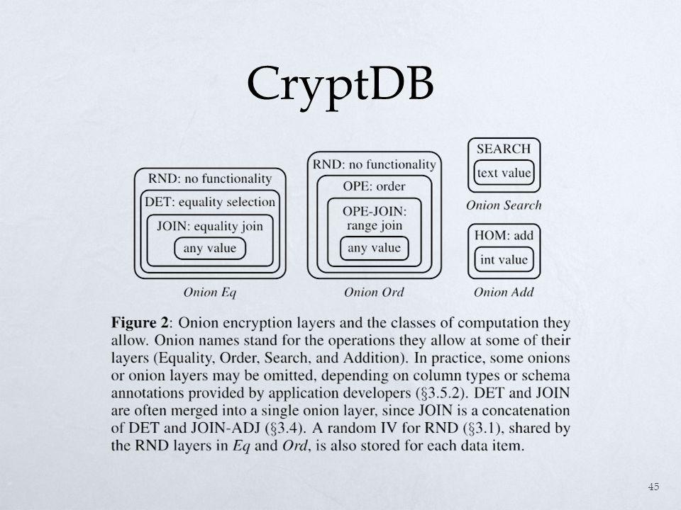 CryptDB 45