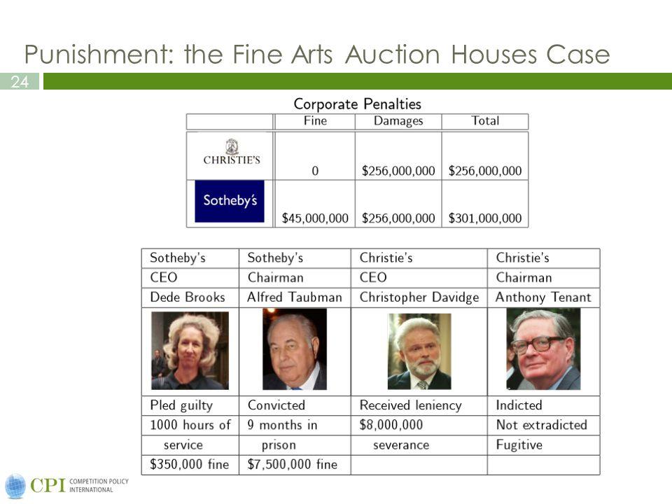 24 Punishment: the Fine Arts Auction Houses Case