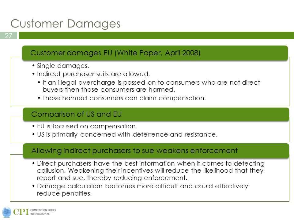 27 Customer Damages Single damages. Indirect purchaser suits are allowed.