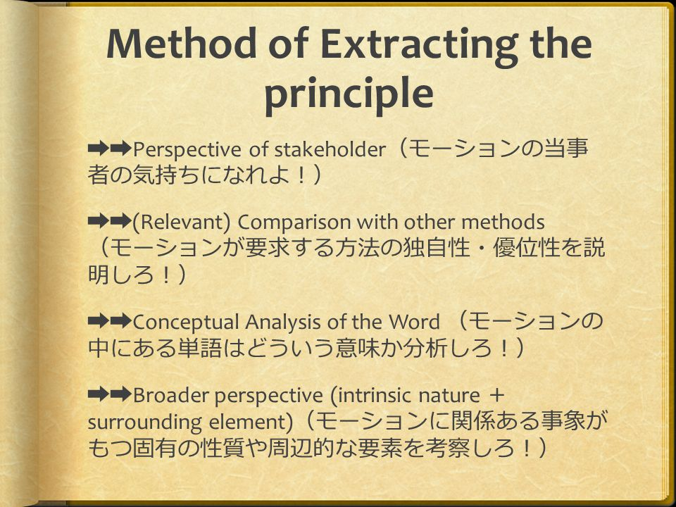 Method of Extracting the principle ➡➡ Perspective of stakeholder ( モーションの当事 者の気持ちになれよ !) ➡➡ (Relevant) Comparison with other methods ( モーションが要求する方法の独自性・優位性を説 明しろ !) ➡➡ Conceptual Analysis of the Word ( モーションの 中にある単語はどういう意味か分析しろ !) ➡➡ Broader perspective (intrinsic nature + surrounding element) ( モーションに関係ある事象が もつ固有の性質や周辺的な要素を考察しろ !)