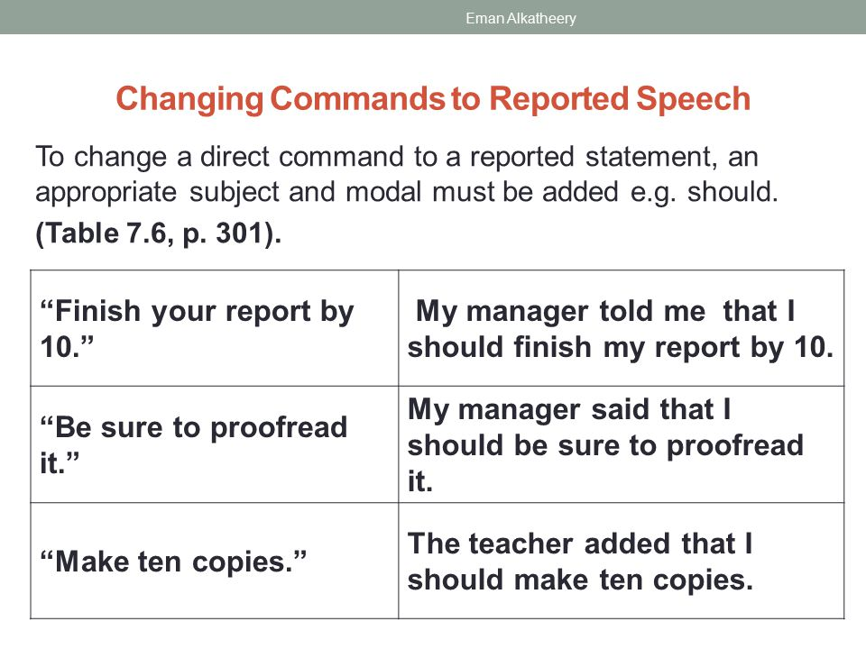 Changing Commands to Reported Speech To change a direct command to a reported statement, an appropriate subject and modal must be added e.g. should. (