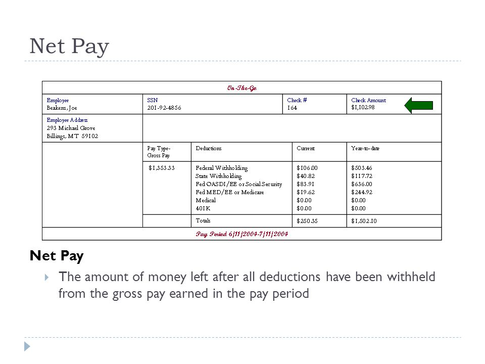 Net Pay  The amount of money left after all deductions have been withheld from the gross pay earned in the pay period