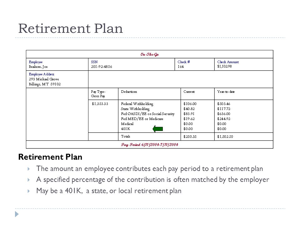 Retirement Plan  The amount an employee contributes each pay period to a retirement plan  A specified percentage of the contribution is often matched by the employer  May be a 401K, a state, or local retirement plan