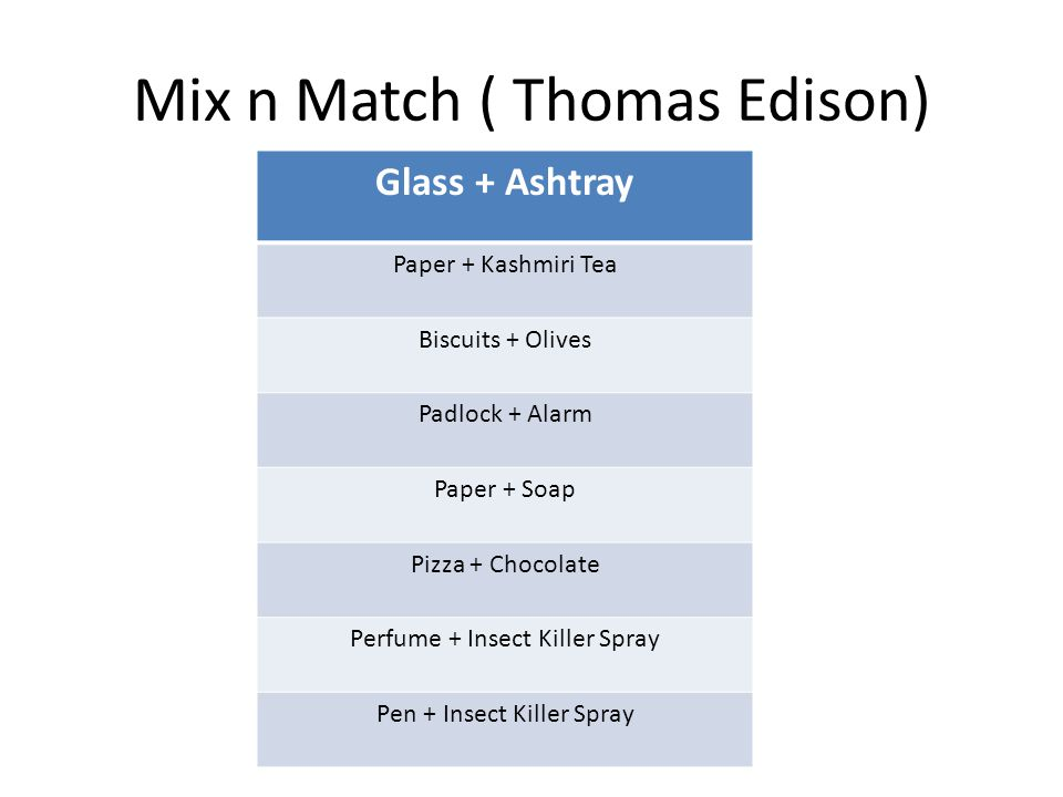 Mix n Match ( Thomas Edison) Glass + Ashtray Paper + Kashmiri Tea Biscuits + Olives Padlock + Alarm Paper + Soap Pizza + Chocolate Perfume + Insect Killer Spray Pen + Insect Killer Spray