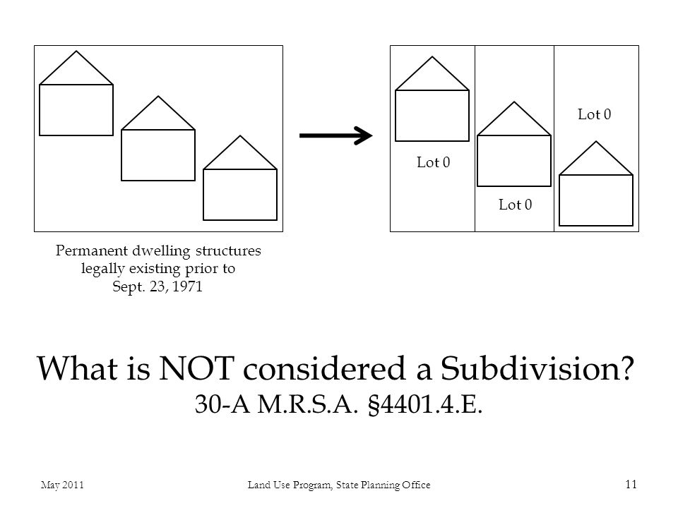What is NOT considered a Subdivision. 30-A M.R.S.A.