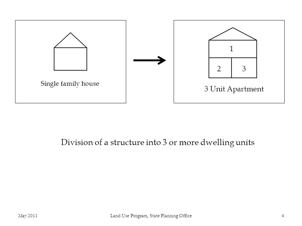 Division of a structure into 3 or more dwelling units 3 Unit Apartment 1 23 Single family house 4Land Use Program, State Planning OfficeMay 2011