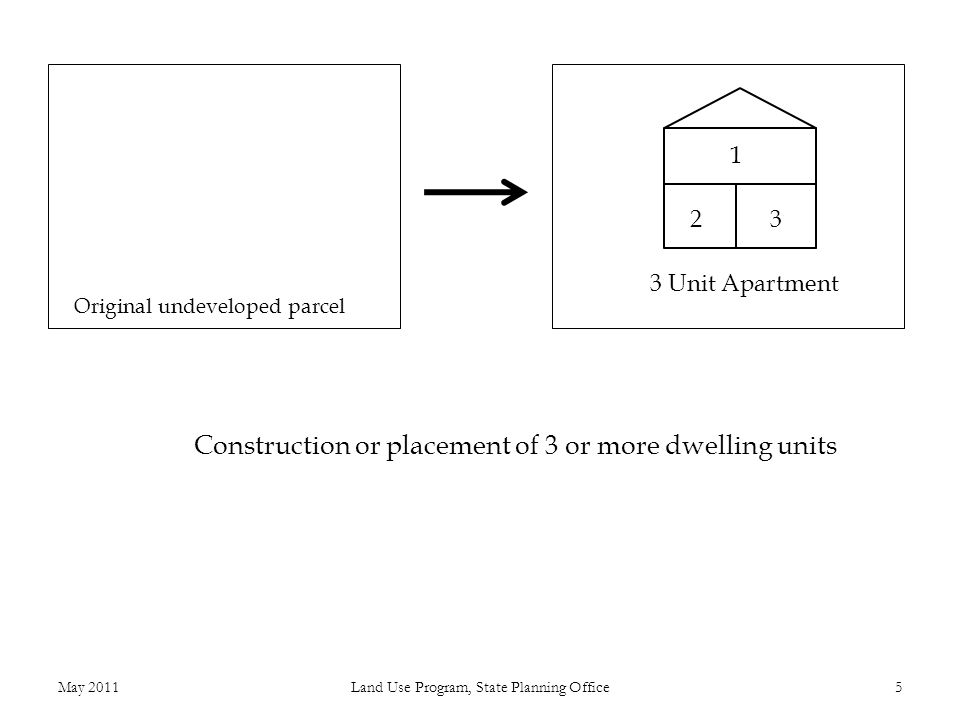 Construction or placement of 3 or more dwelling units Original undeveloped parcel 3 Unit Apartment 1 23 5Land Use Program, State Planning OfficeMay 2011