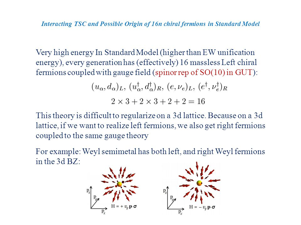 Interacting TSC and Possible Origin of 16n chiral fermions in Standard Model Very high energy In Standard Model (higher than EW unification energy), every generation has (effectively) 16 massless Left chiral fermions coupled with gauge field (spinor rep of SO(10) in GUT): Popular alternative: Realize chiral fermions on the 3d boundary of a 4d topological insulator/superconductor 3d boundary, 16 chiral fermions Mirror sector This theory is difficult to regularize on a 3d lattice.
