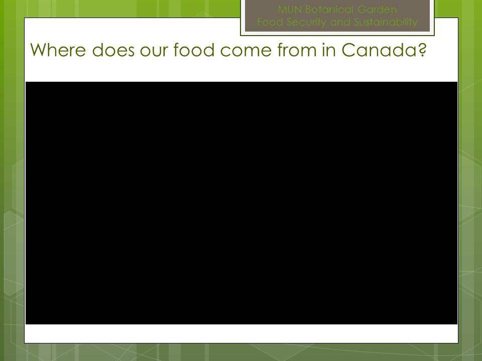 MUN Botanical Garden Food Security and Sustainability How about Newfoundland: Where does our Food Come From?