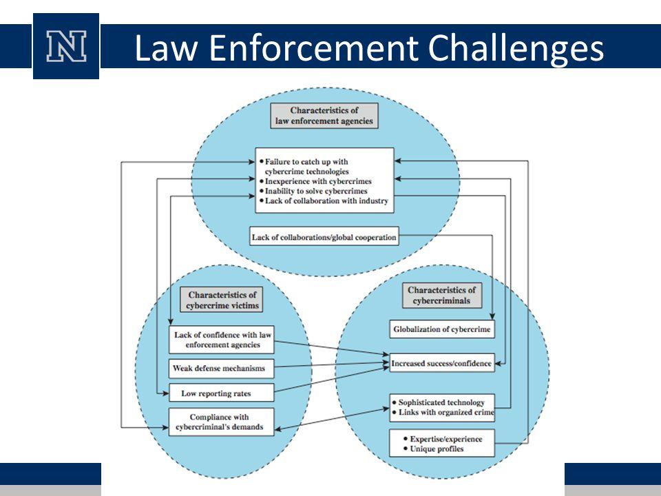 Law Enforcement Challenges