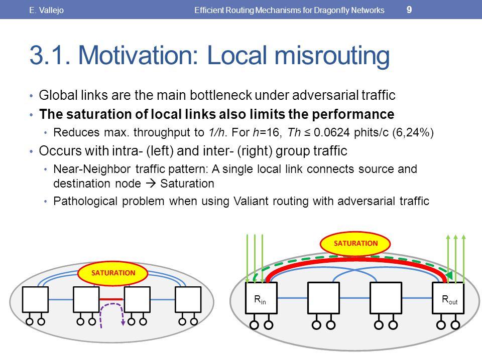3.Evaluation 3.2. Latency and throughput Performance – adversarial ADV+6 traffic E.