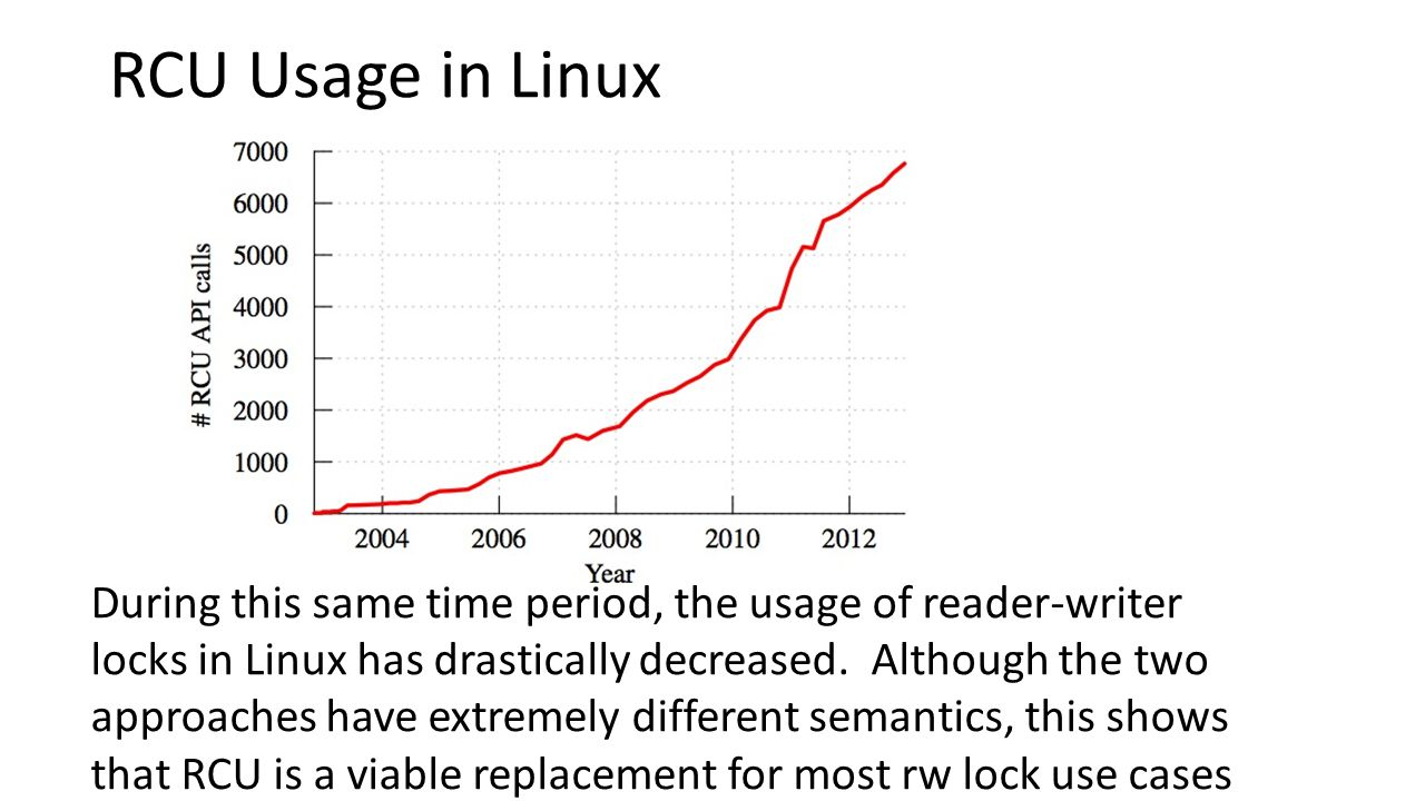 RCU Usage in Linux During this same time period, the usage of reader-writer locks in Linux has drastically decreased.