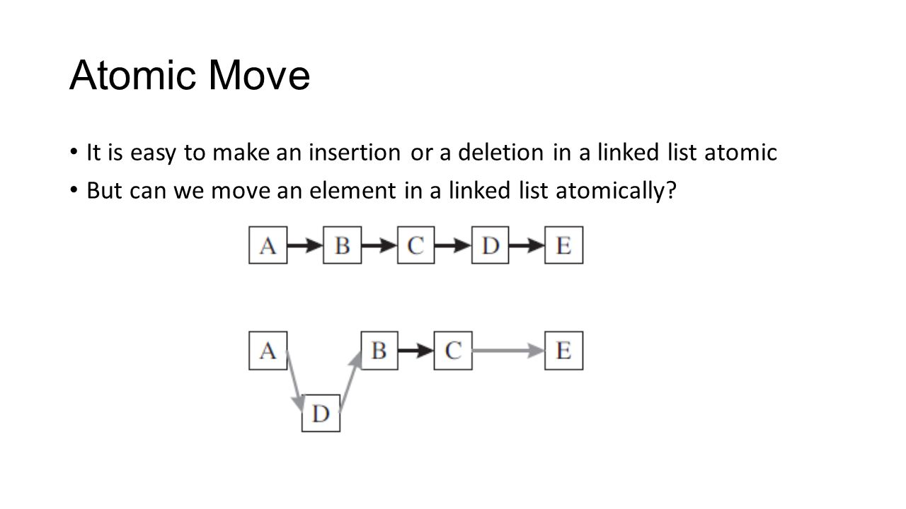 Atomic Move It is easy to make an insertion or a deletion in a linked list atomic But can we move an element in a linked list atomically?