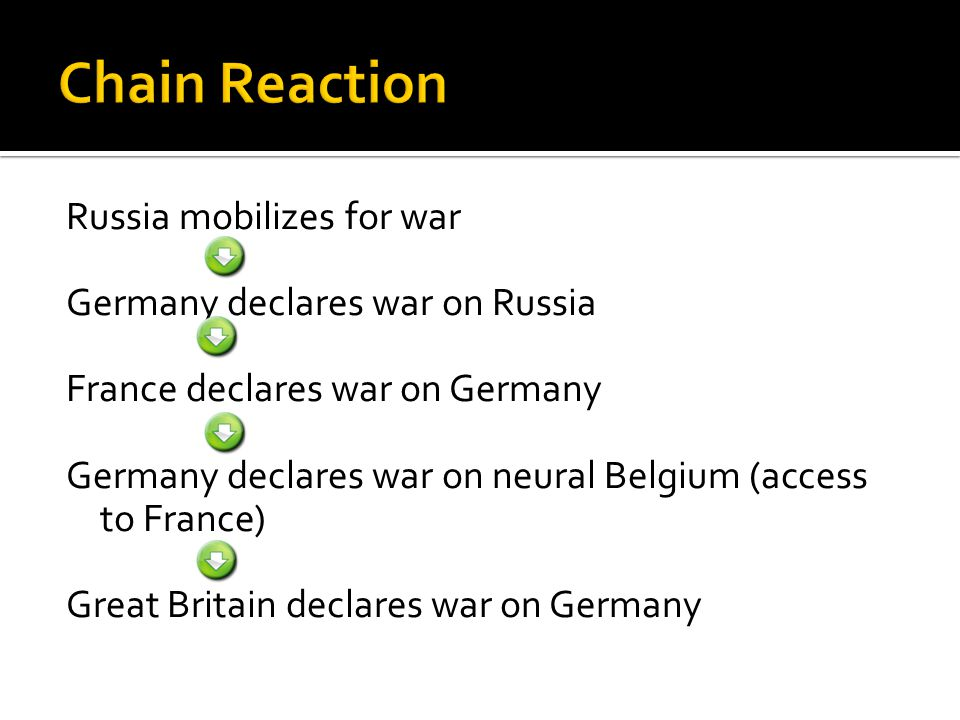 Russia mobilizes for war Germany declares war on Russia France declares war on Germany Germany declares war on neural Belgium (access to France) Great
