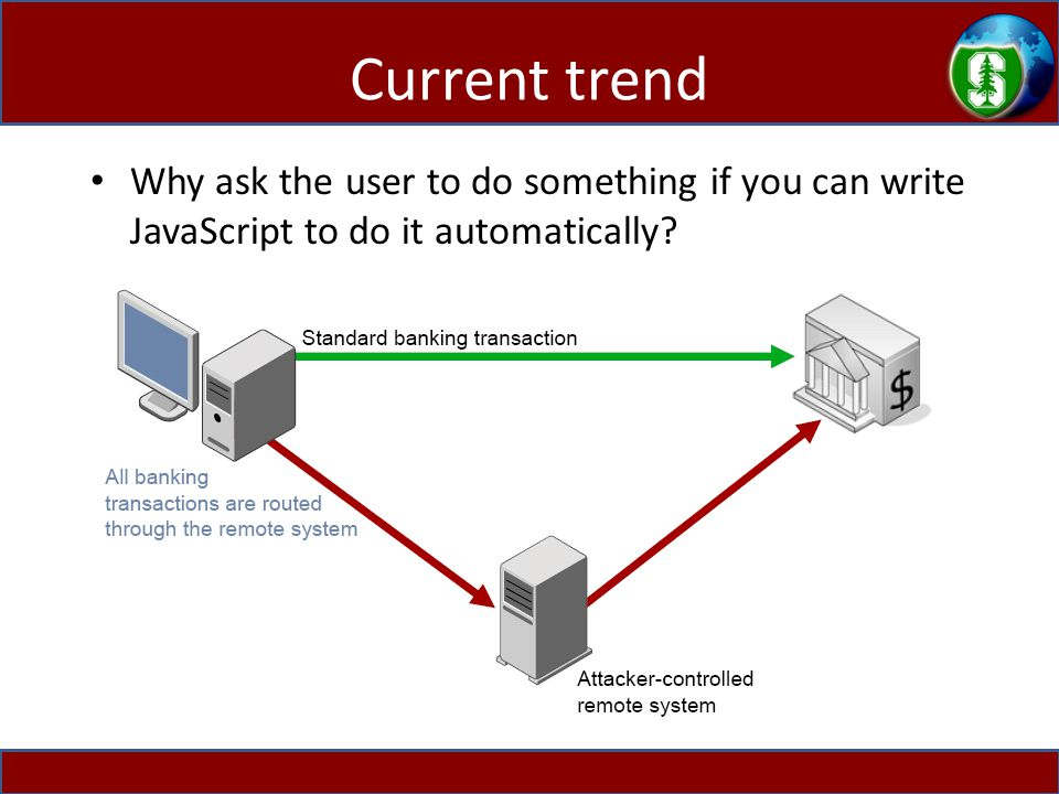 Current trend Why ask the user to do something if you can write JavaScript to do it automatically