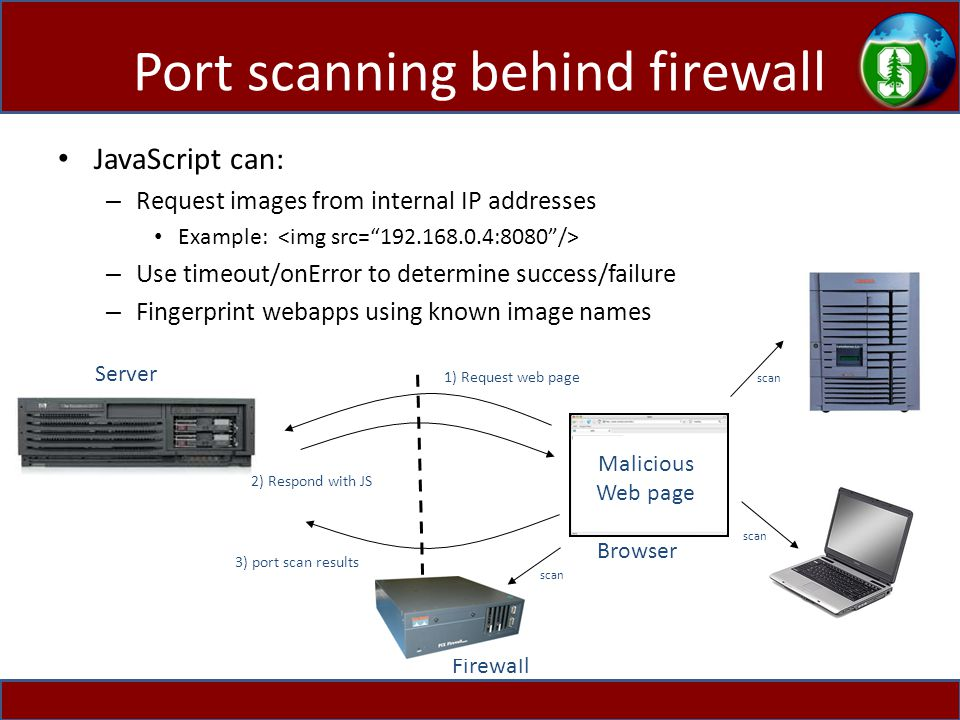 Port scanning behind firewall JavaScript can: – Request images from internal IP addresses Example: – Use timeout/onError to determine success/failure – Fingerprint webapps using known image names Server Malicious Web page Firewall 1) Request web page 2) Respond with JS Browser scan 3) port scan results