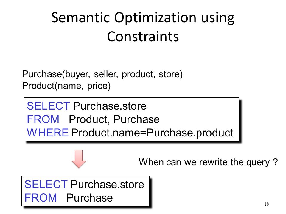 Semantic Optimization using Constraints 18 SELECT Purchase.store FROM Product, Purchase WHERE Product.name=Purchase.product Purchase(buyer, seller, product, store) Product(name, price) SELECT Purchase.store FROM Purchase When can we rewrite the query