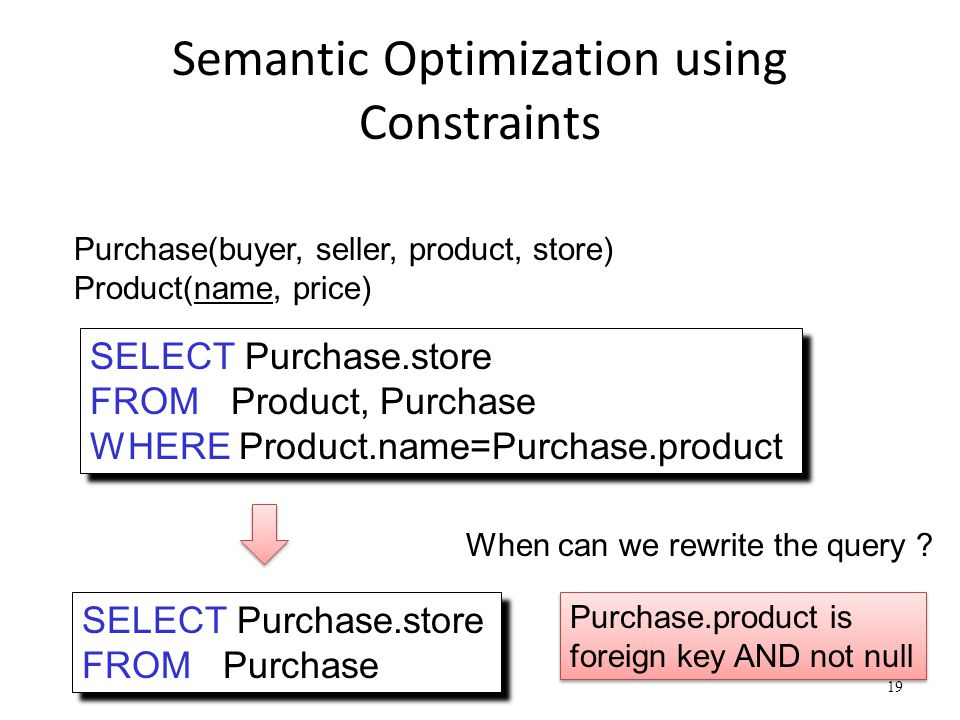 Semantic Optimization using Constraints 19 SELECT Purchase.store FROM Product, Purchase WHERE Product.name=Purchase.product Purchase(buyer, seller, product, store) Product(name, price) SELECT Purchase.store FROM Purchase When can we rewrite the query .
