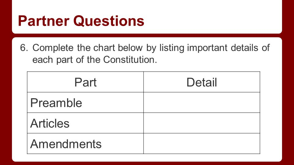 Partner Questions 6.Complete the chart below by listing important details of each part of the Constitution.