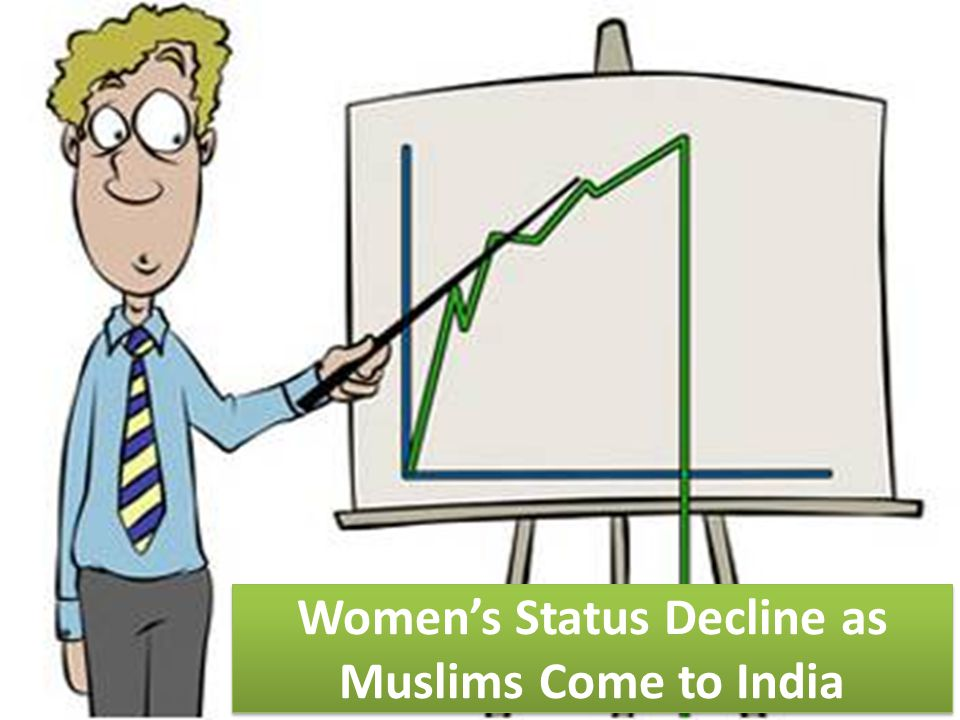 Women's Status Decline as Muslims Come to India