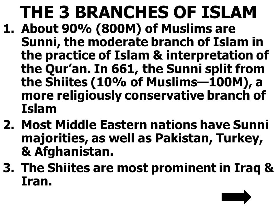 THE 3 BRANCHES OF ISLAM 1.About 90% (800M) of Muslims are Sunni, the moderate branch of Islam in the practice of Islam & interpretation of the Qur'an.