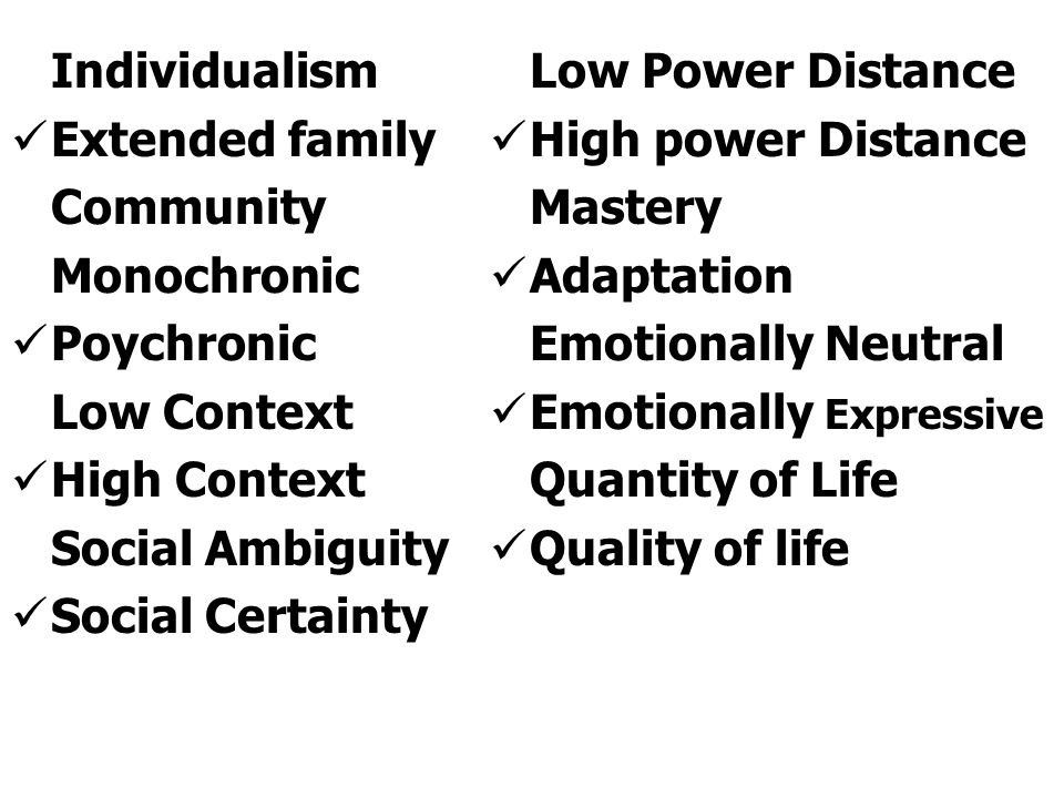 Individualism Extended family Community Monochronic Poychronic Low Context High Context Social Ambiguity Social Certainty Low Power Distance High powe