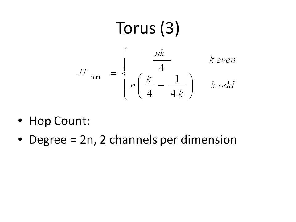 Torus (3) Hop Count: Degree = 2n, 2 channels per dimension