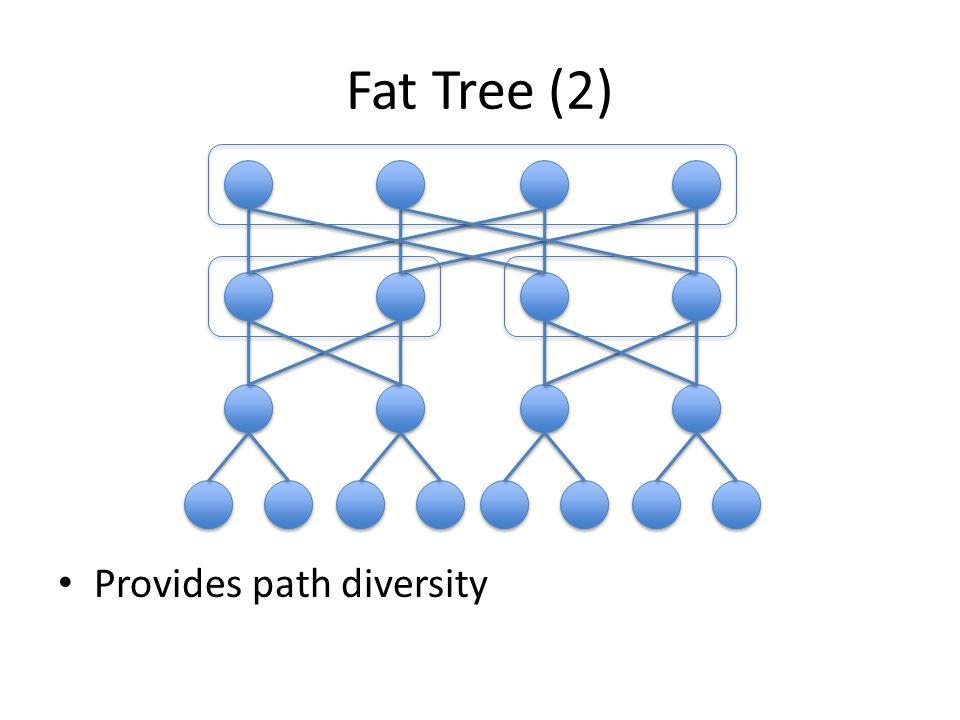 Fat Tree (2) Provides path diversity