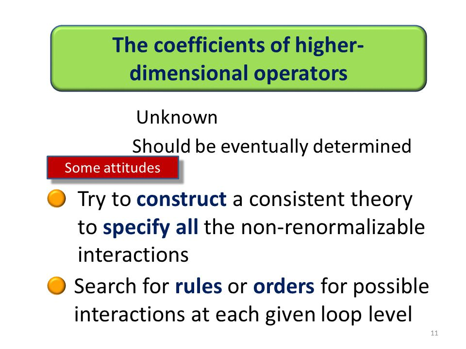 11 Some attitudes Try to construct a consistent theory to specify all the non-renormalizable interactions Search for rules or orders for possible interactions at each given loop level The coefficients of higher- dimensional operators Unknown Should be eventually determined