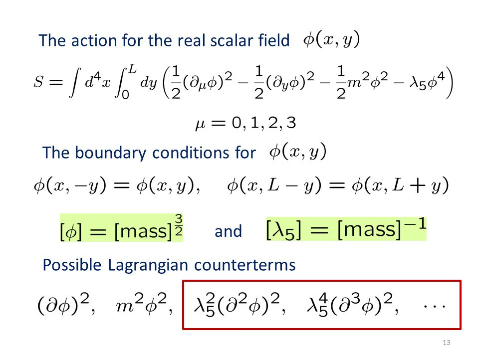 13 The action for the real scalar field The boundary conditions for Possible Lagrangian counterterms and