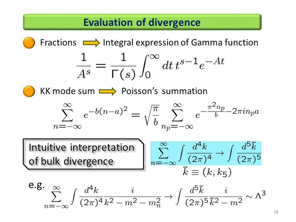 28 Evaluation of divergence Fractions Integral expression of Gamma function KK mode sum Poisson's summation Intuitive interpretation of bulk divergence e.g.