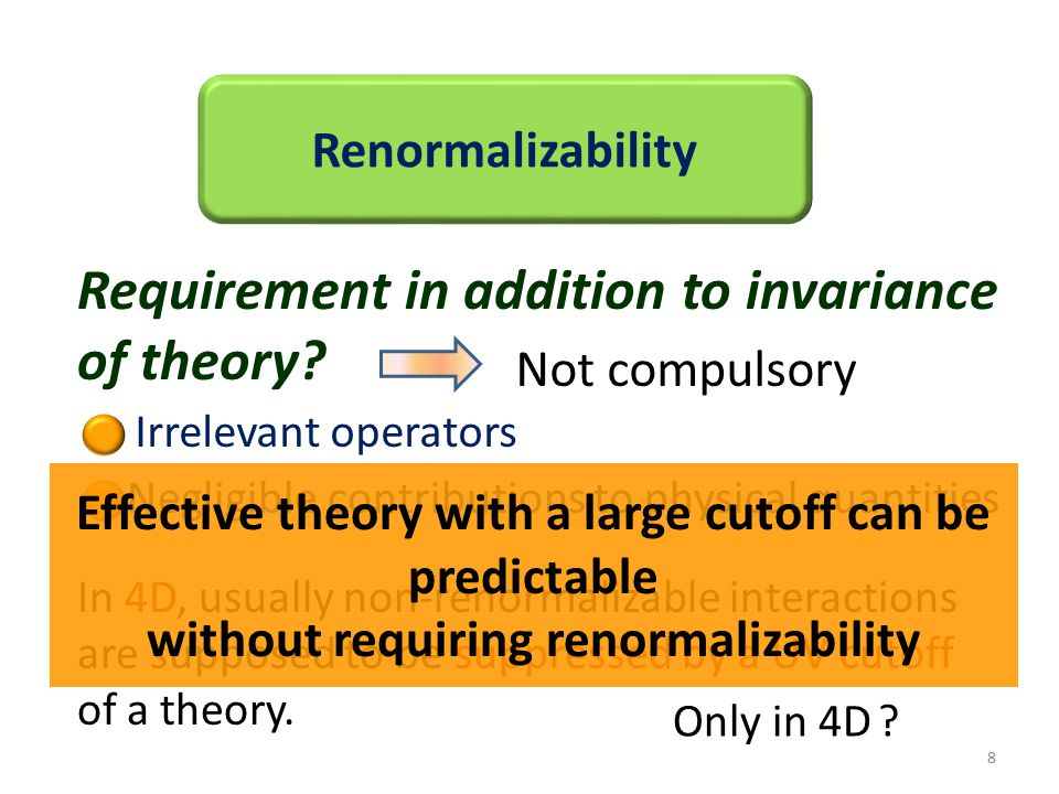 Renormalizability Requirement in addition to invariance of theory.