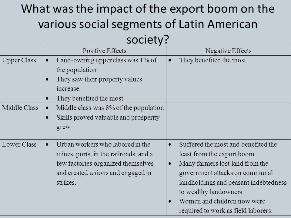 What was the impact of the export boom on the various social segments of Latin American society? Positive EffectsNegative Effects Upper Class  Land-o