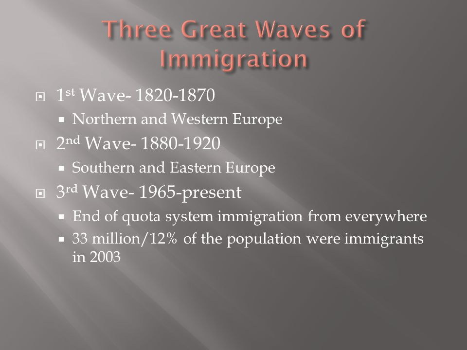  1 st Wave- 1820-1870  Northern and Western Europe  2 nd Wave- 1880-1920  Southern and Eastern Europe  3 rd Wave- 1965-present  End of quota sys
