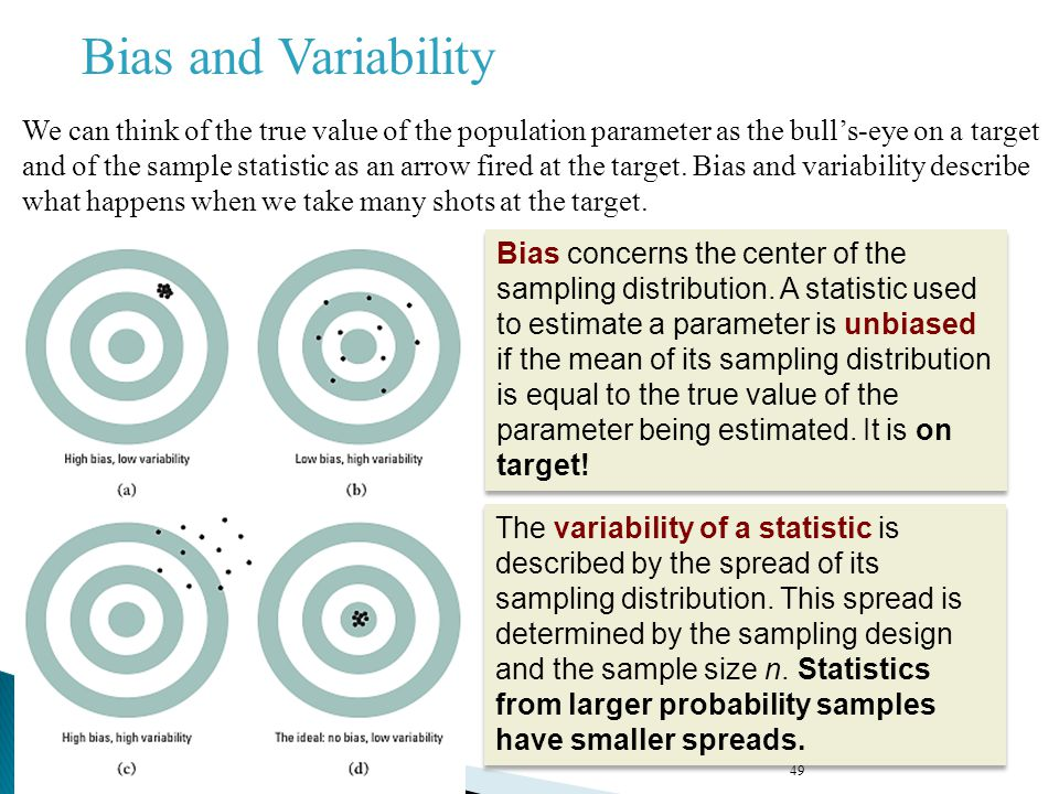 We can think of the true value of the population parameter as the bull's-eye on a target and of the sample statistic as an arrow fired at the target.