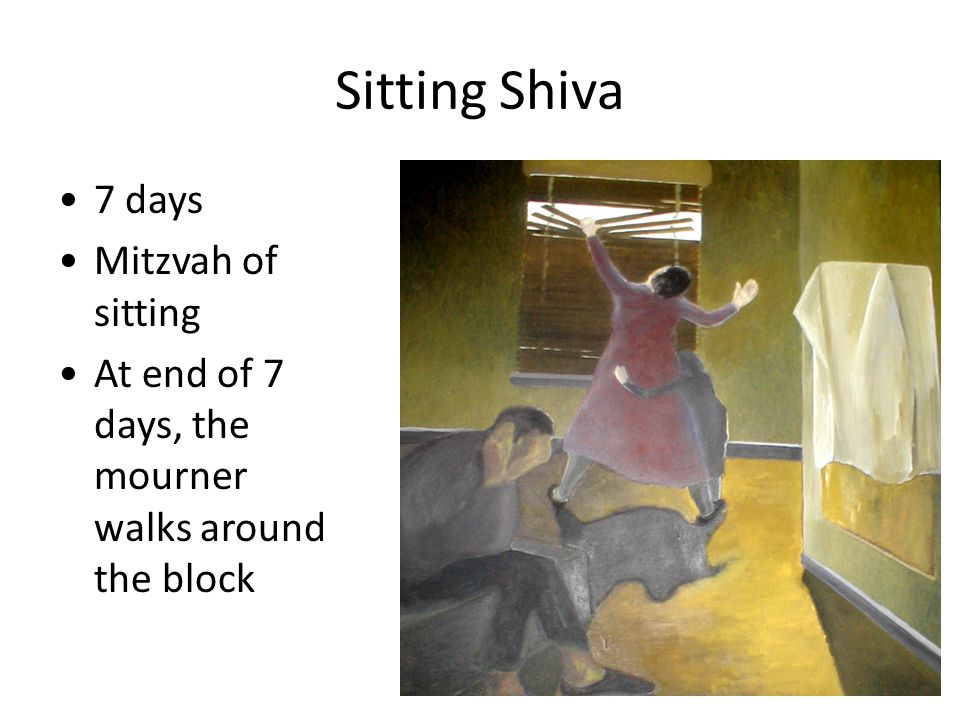 Sitting Shiva 7 days Mitzvah of sitting At end of 7 days, the mourner walks around the block