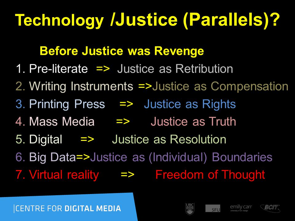 Technology /Justice (Parallels). Before Justice was Revenge 1.
