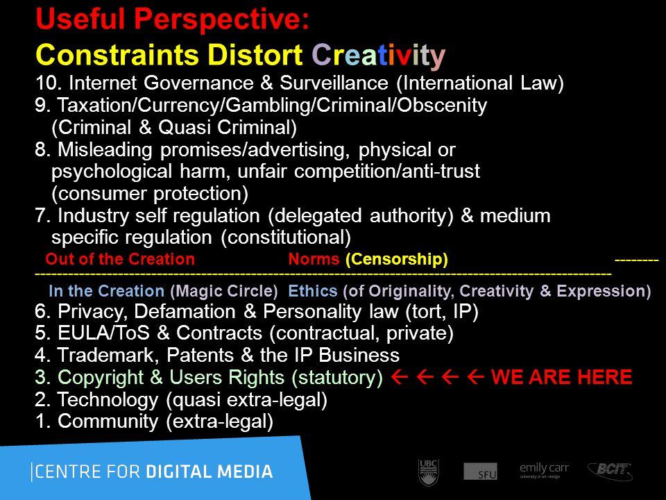 Useful Perspective: Constraints Distort Creativity 10.